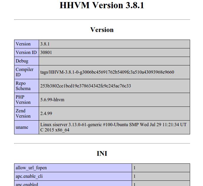 HHVM Info